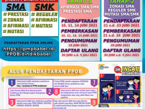 PPDB SMA Negeri 1 Merawang Tahun Pelajaran 2021/ 2022